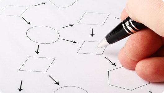 planeacion-estrategica