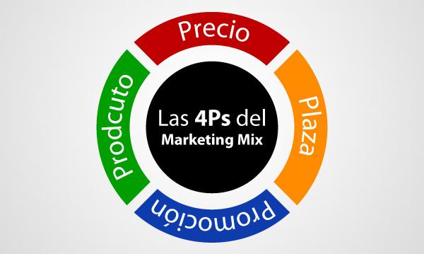 las-4ps-marketing-mix-pixel-creativo